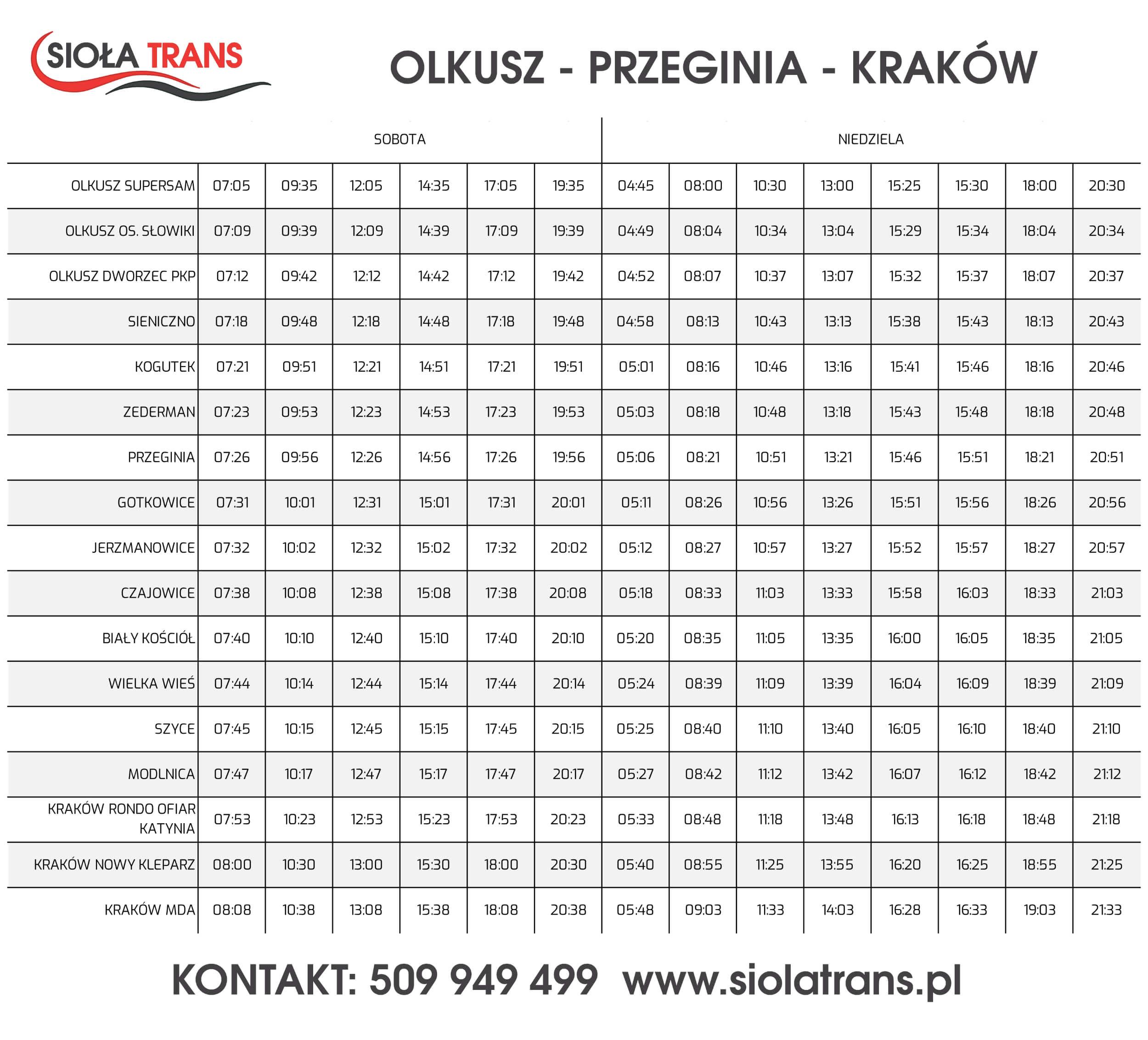 siola_trans_olkusz_krakow_wknd